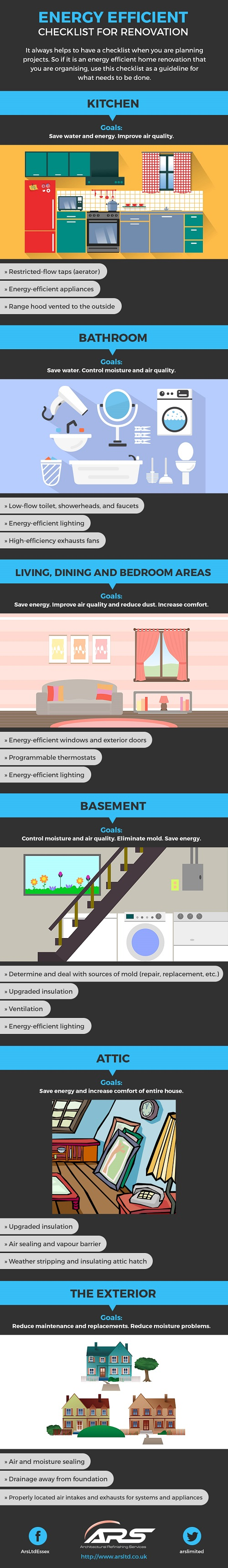 Energy Efficient Checklist for Renovation
